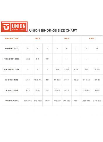 Wiązania snowboardowe Union - tabela