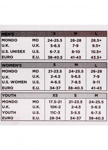 Tabela rozmiarów wiązań Union