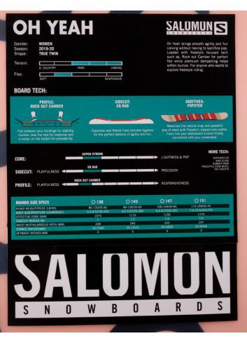 Deska snowboardowa Salomon Oh Yeah