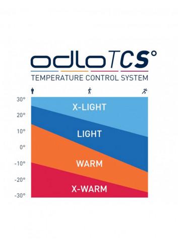 Damska bluza termoaktywna ODLO CARVE WARM